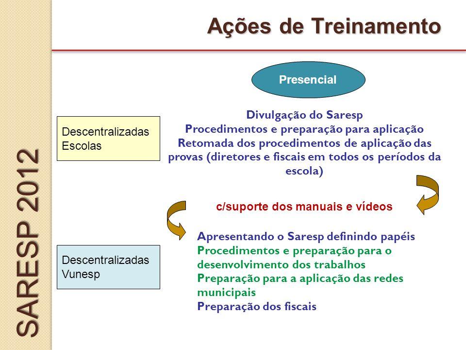 SARESP 2012 Ações de Treinamento Presencial Divulgação do Saresp