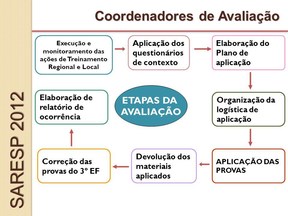 Execução e monitoramento das ações de Treinamento Regional e Local