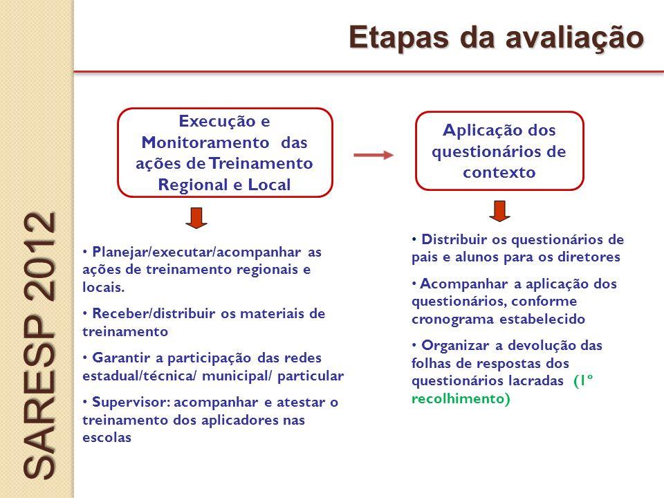 SARESP 2012 Etapas da avaliação