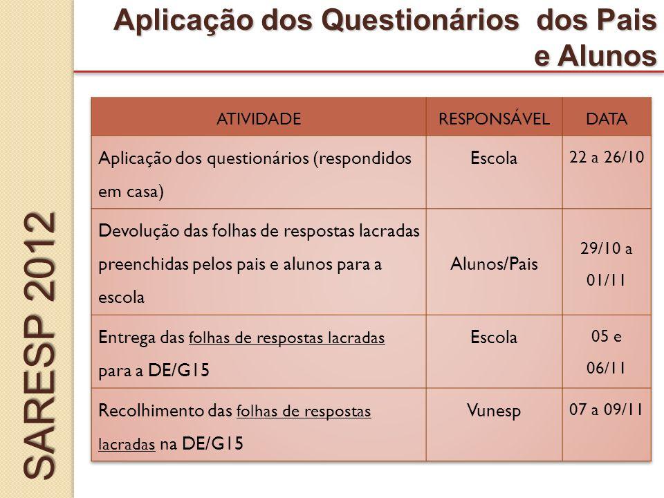 SARESP 2012 Aplicação dos Questionários dos Pais e Alunos