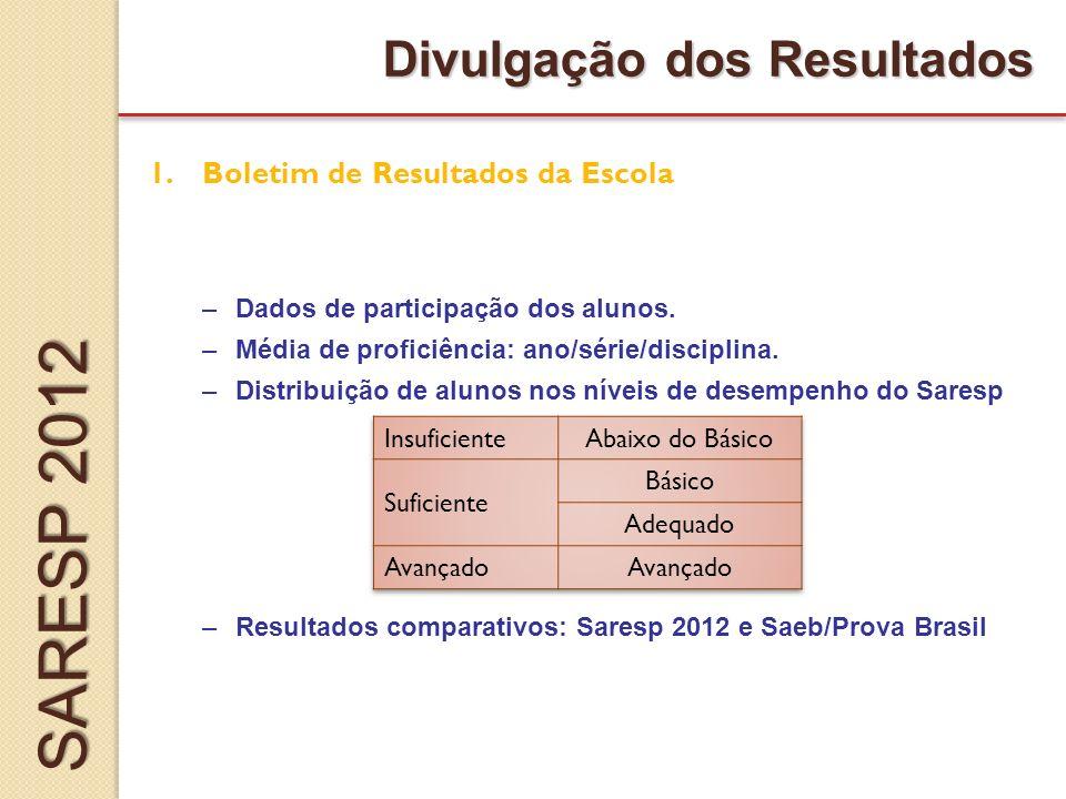 SARESP 2012 Divulgação dos Resultados Boletim de Resultados da Escola