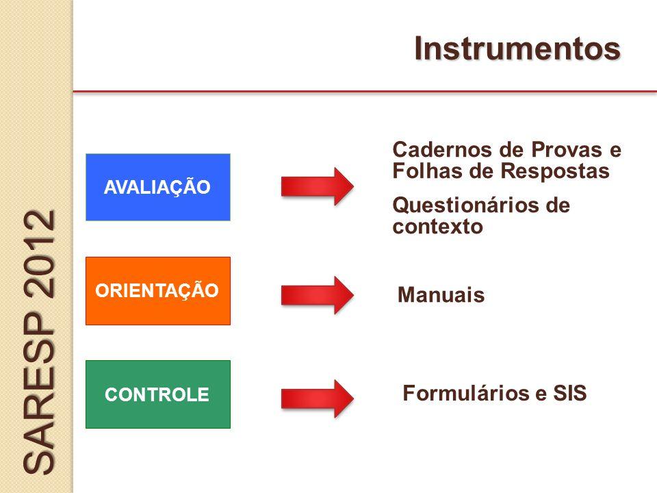 SARESP 2012 Instrumentos Cadernos de Provas e Folhas de Respostas