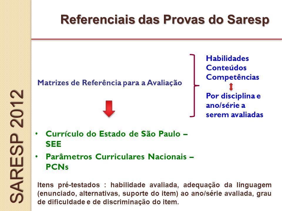 SARESP 2012 Referenciais das Provas do Saresp