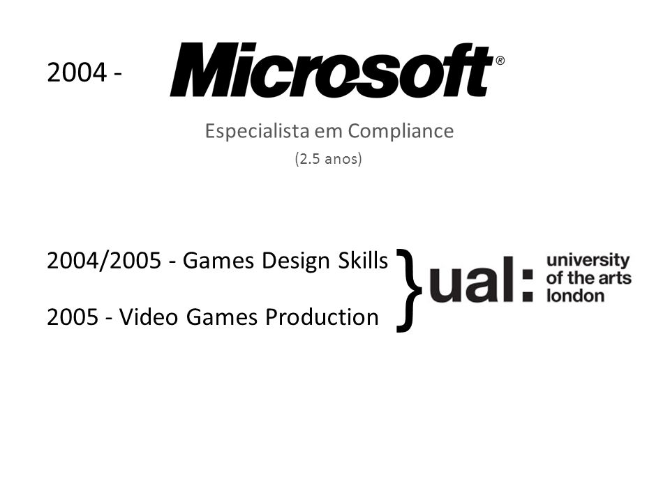 } 2004 - 2004/2005 - Games Design Skills 2005 - Video Games Production