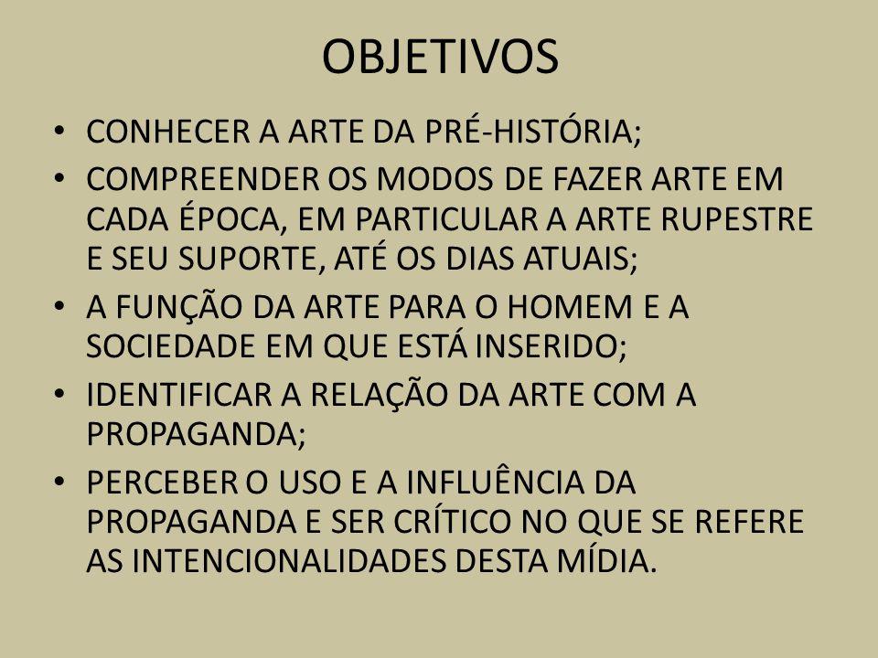OBJETIVOS CONHECER A ARTE DA PRÉ-HISTÓRIA;