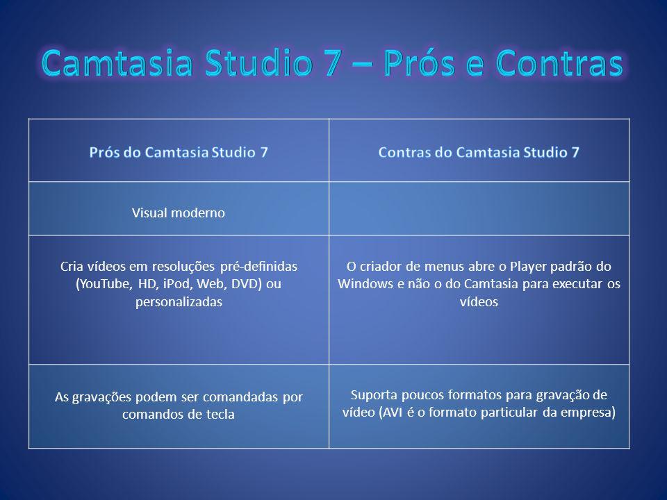 Camtasia Studio 7 – Prós e Contras