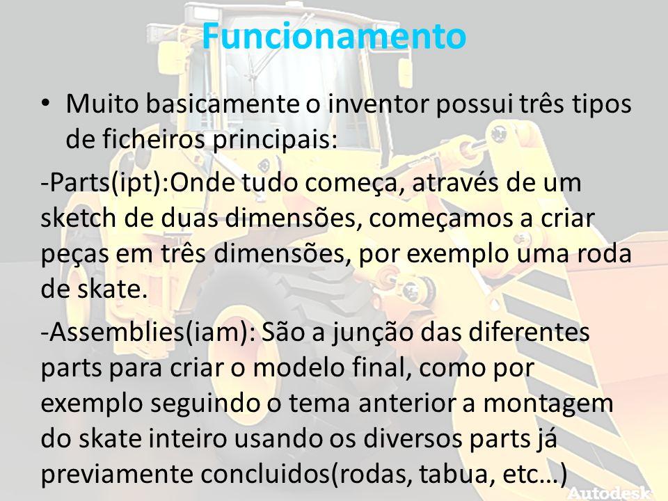Funcionamento Muito basicamente o inventor possui três tipos de ficheiros principais: