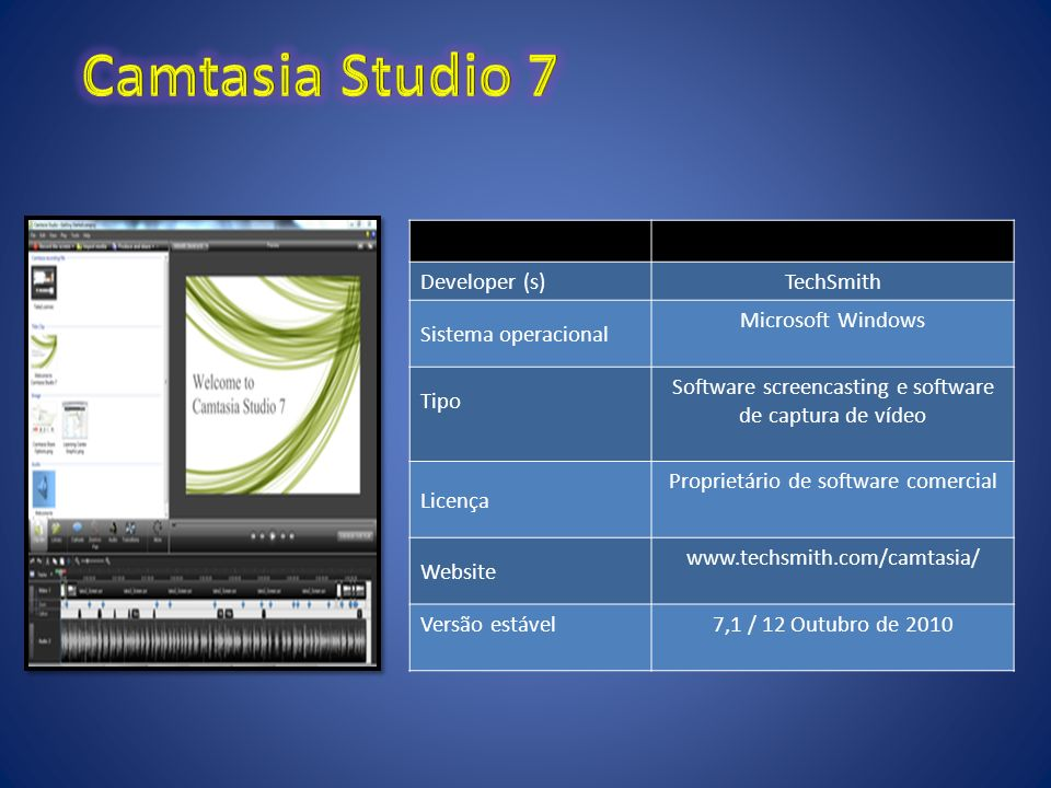 Camtasia Studio 7 Developer (s) TechSmith Sistema operacional