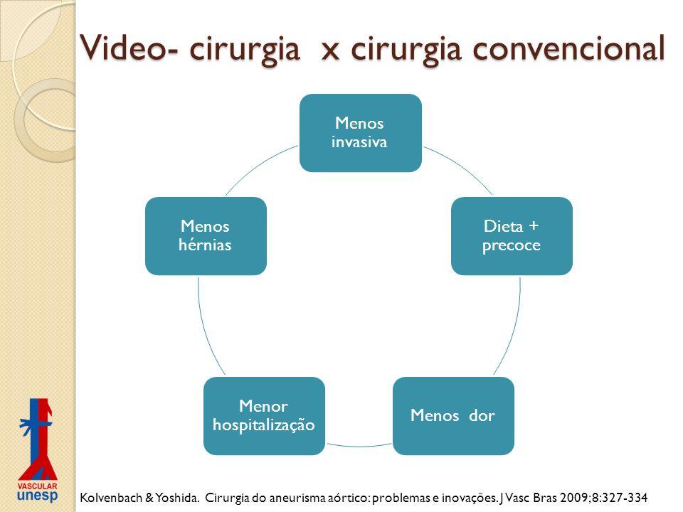Video- cirurgia x cirurgia convencional