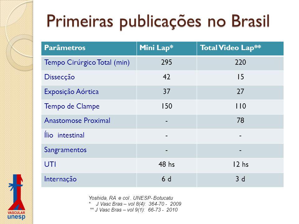 Primeiras publicações no Brasil