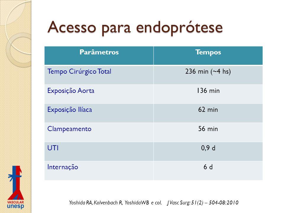 Acesso para endoprótese