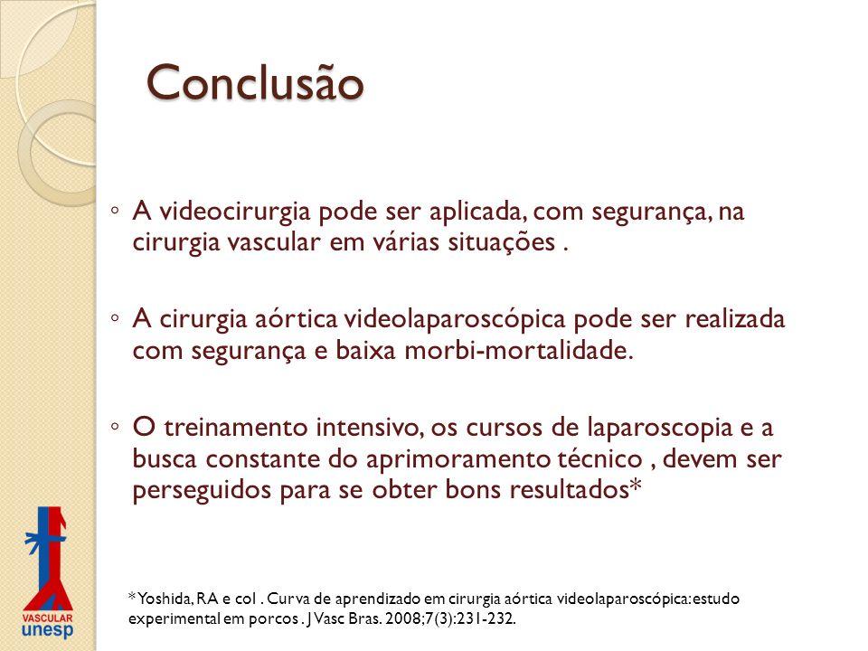 Conclusão A videocirurgia pode ser aplicada, com segurança, na cirurgia vascular em várias situações .
