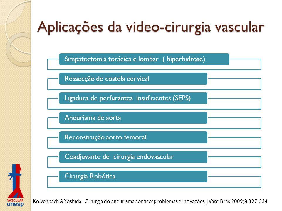 Aplicações da video-cirurgia vascular