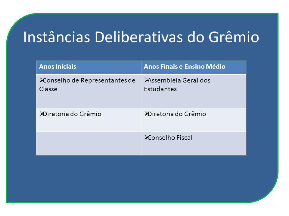 Instâncias Deliberativas do Grêmio