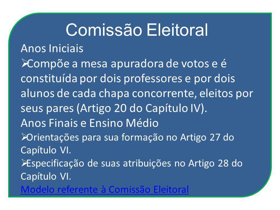 Comissão Eleitoral Anos Iniciais