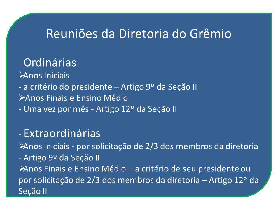 Reuniões da Diretoria do Grêmio