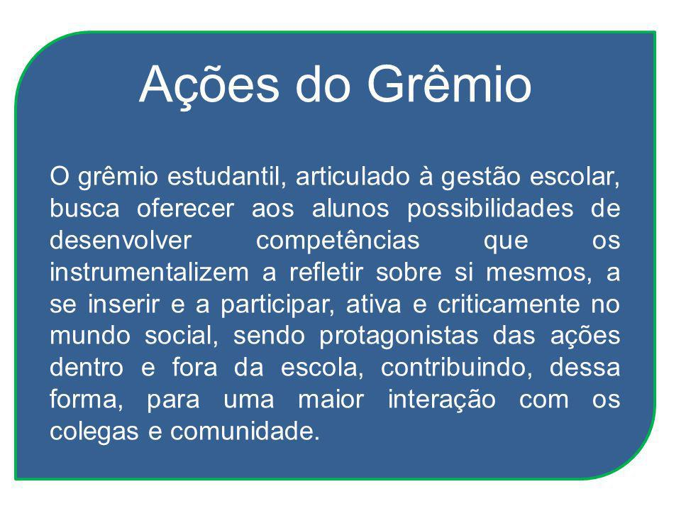 Ações do Grêmio