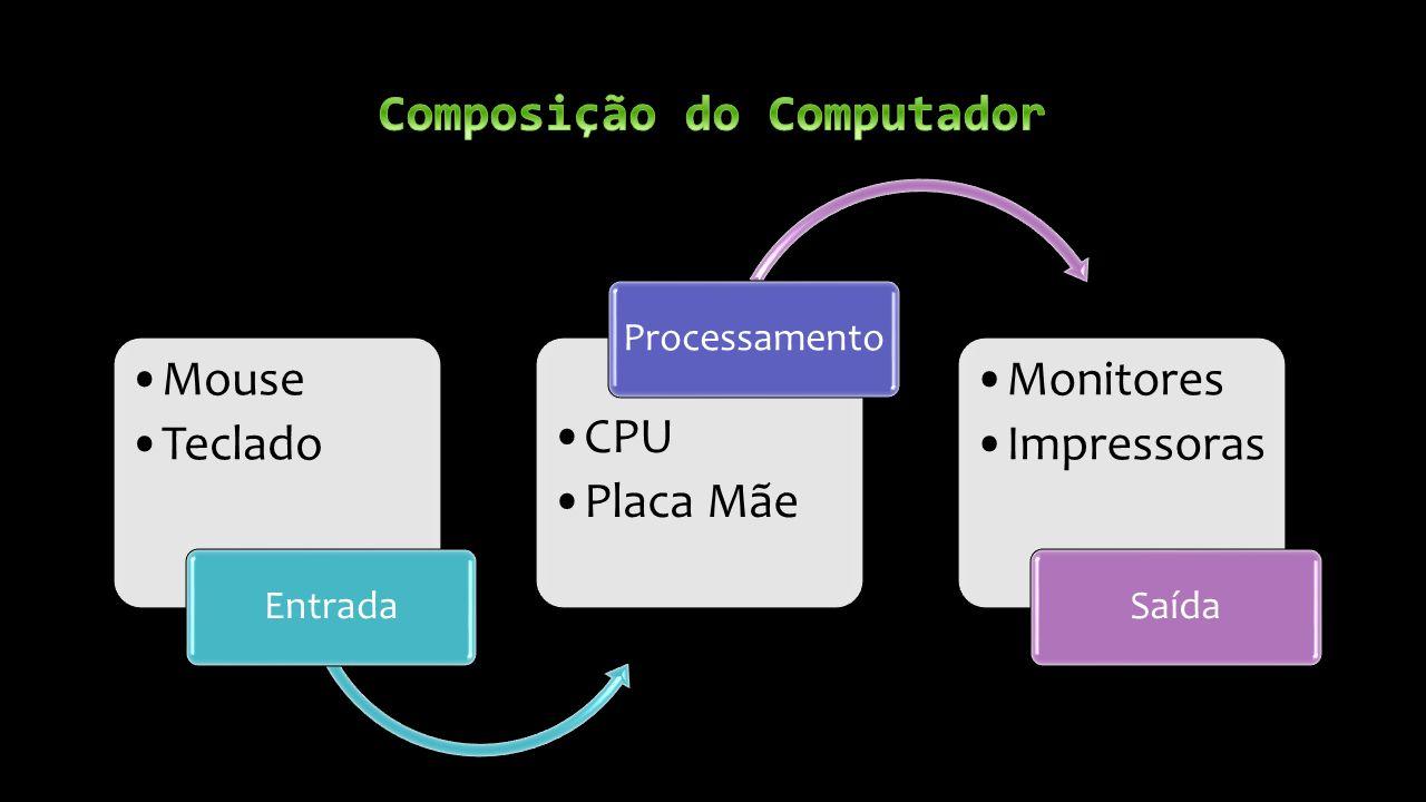 Composição do Computador