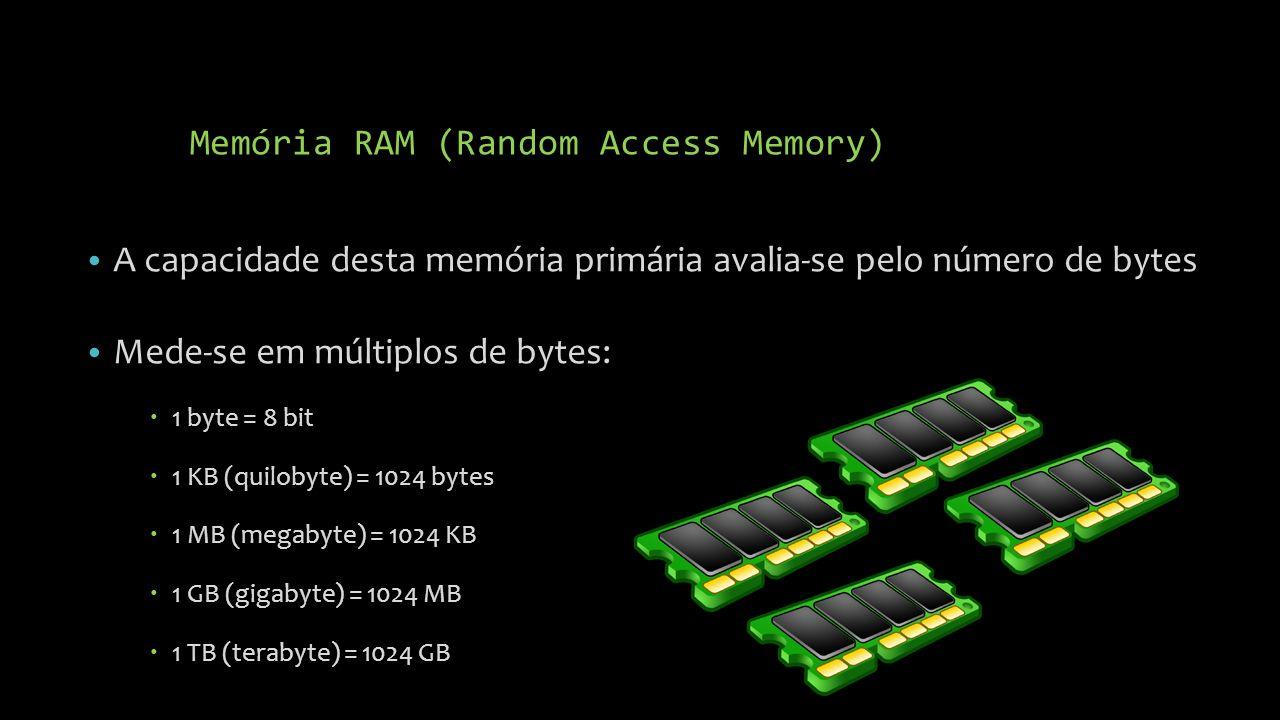Memória RAM (Random Access Memory)