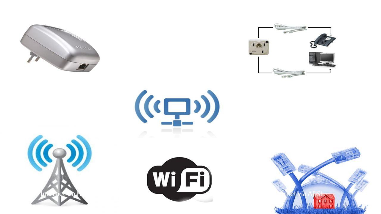 Internet via Discada Internet via Rede Elétrica. Internet via Wireless.