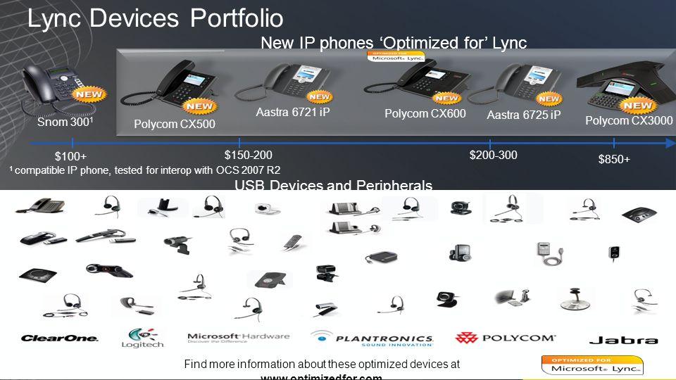Lync Devices Portfolio