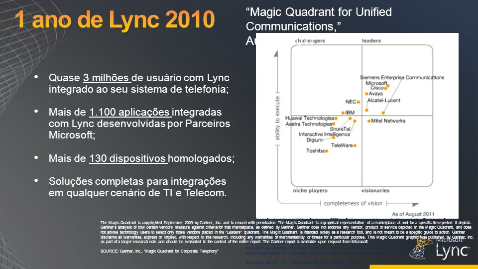 1 ano de Lync 2010 Magic Quadrant for Unified Communications,