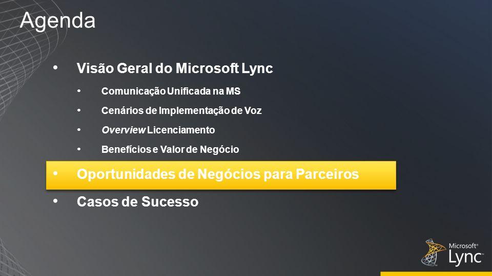 Agenda Visão Geral do Microsoft Lync