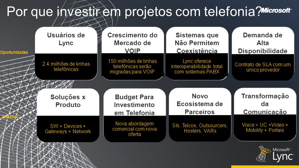 Por que investir em projetos com telefonia
