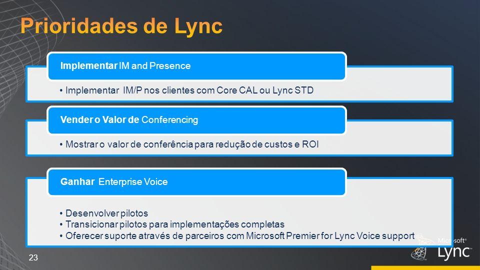 Prioridades de Lync Implementar IM/P nos clientes com Core CAL ou Lync STD. Implementar IM and Presence.