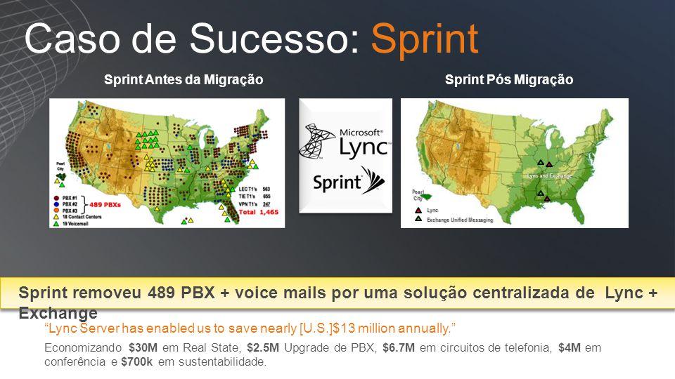 Caso de Sucesso: Sprint