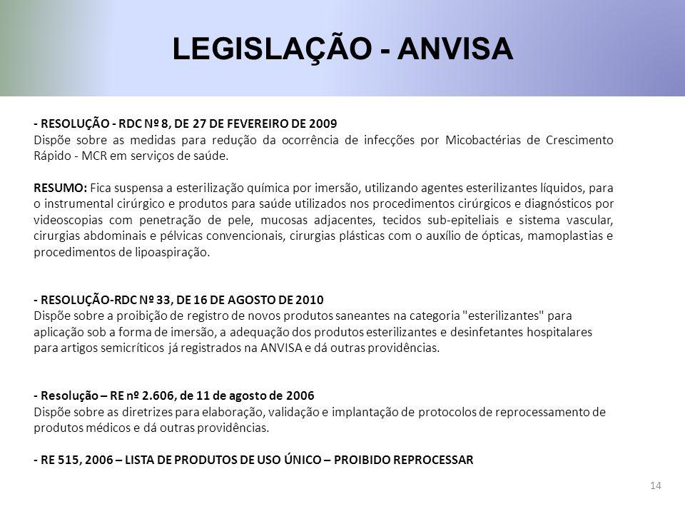 LEGISLAÇÃO - ANVISA - RESOLUÇÃO - RDC Nº 8, DE 27 DE FEVEREIRO DE 2009