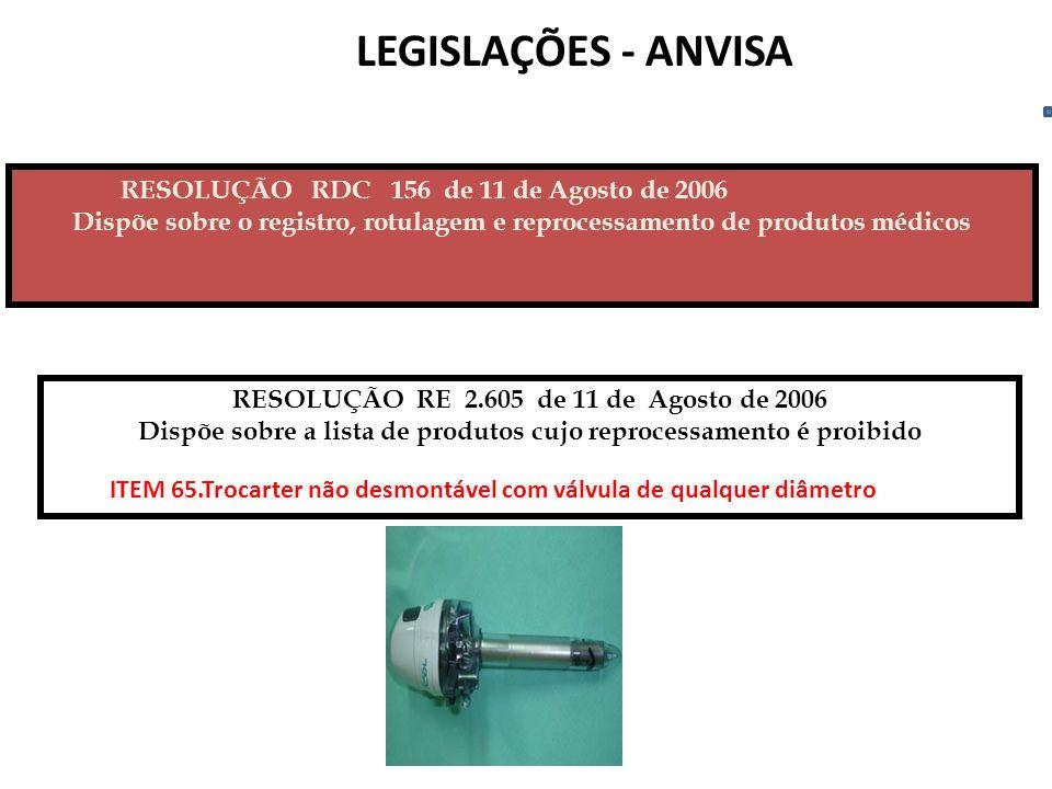 LEGISLAÇÕES - ANVISA RESOLUÇÃO RDC 156 de 11 de Agosto de 2006
