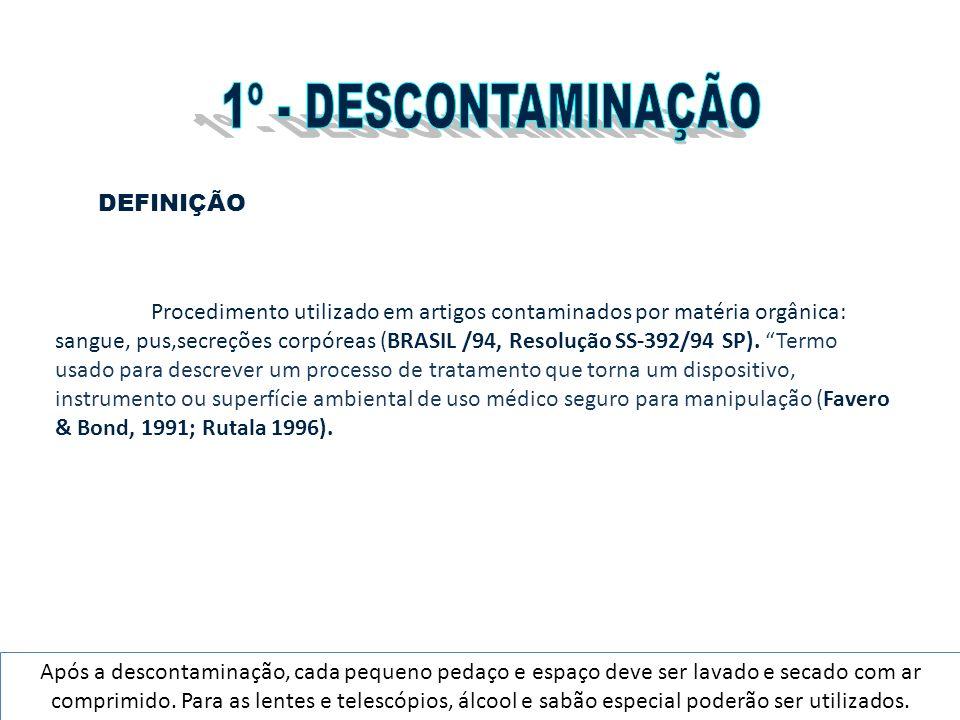 1º - DESCONTAMINAÇÃO DEFINIÇÃO.