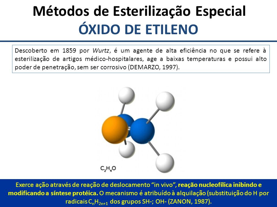 Métodos de Esterilização Especial