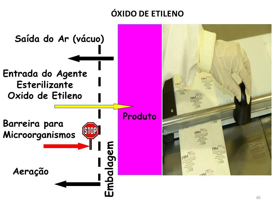 Embalagem ÓXIDO DE ETILENO Produto Saída do Ar (vácuo)