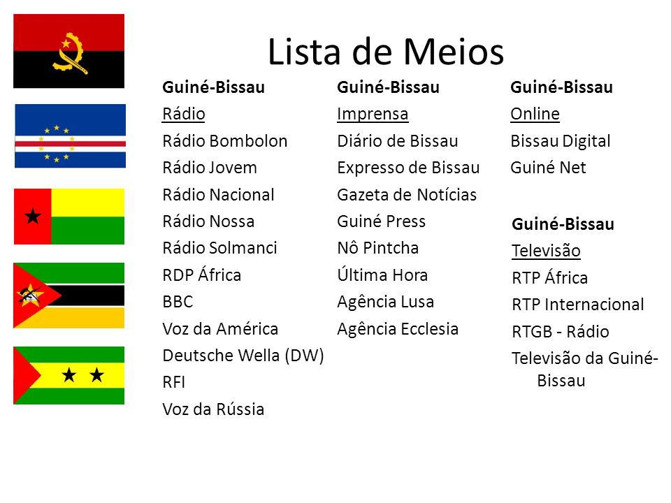Lista de Meios Guiné-Bissau Rádio Rádio Bombolon Rádio Jovem