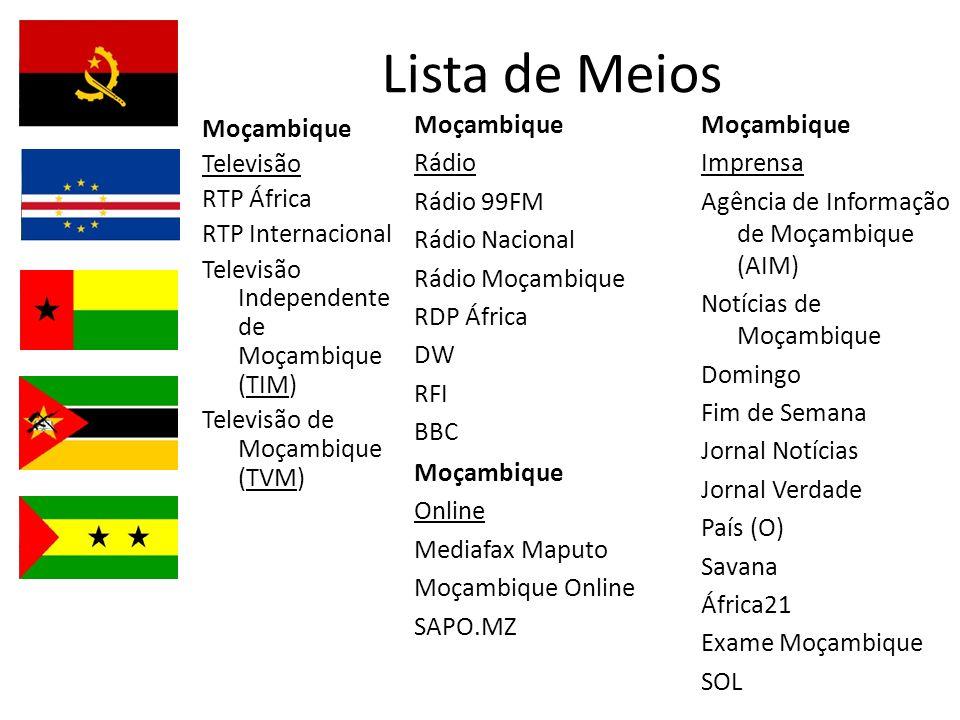 Lista de Meios Moçambique Rádio Rádio 99FM Rádio Nacional
