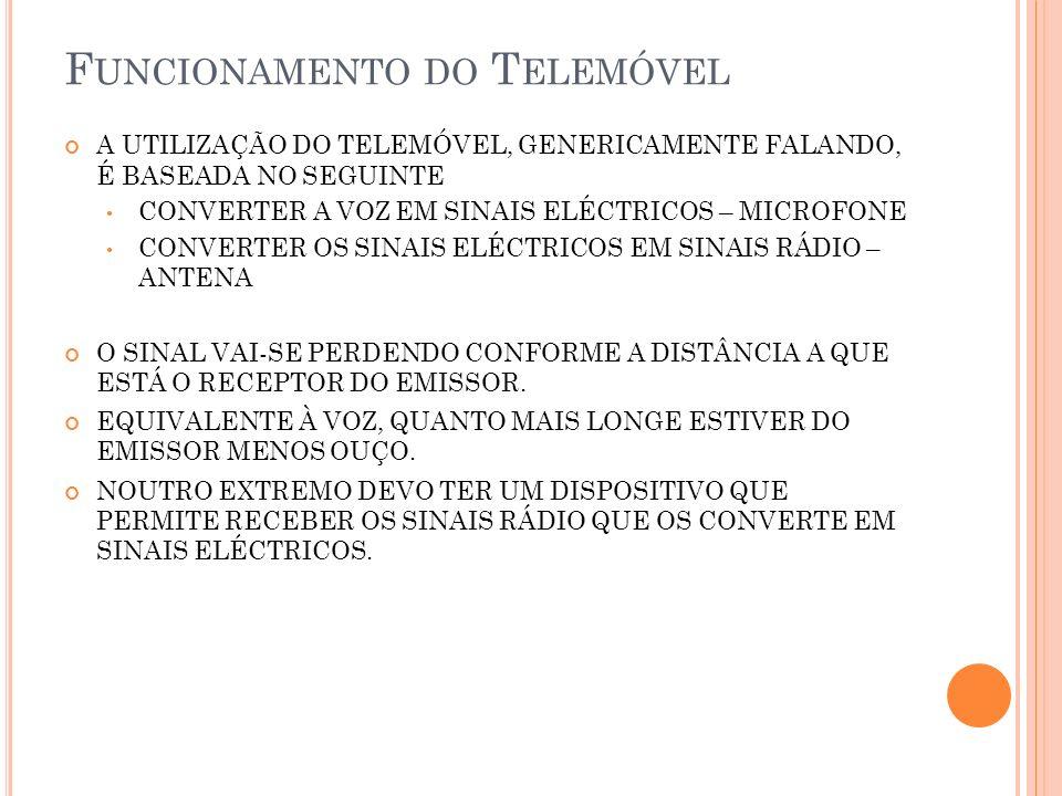 Funcionamento do Telemóvel