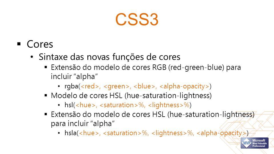 CSS3 Cores Sintaxe das novas funções de cores