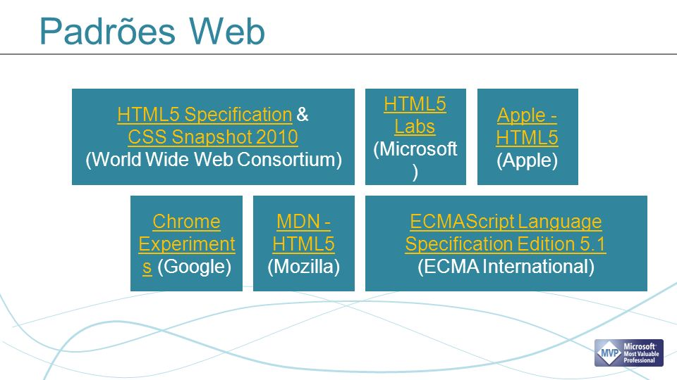 Padrões Web HTML5 Specification & CSS Snapshot 2010 (World Wide Web Consortium) HTML5 Labs (Microsoft)