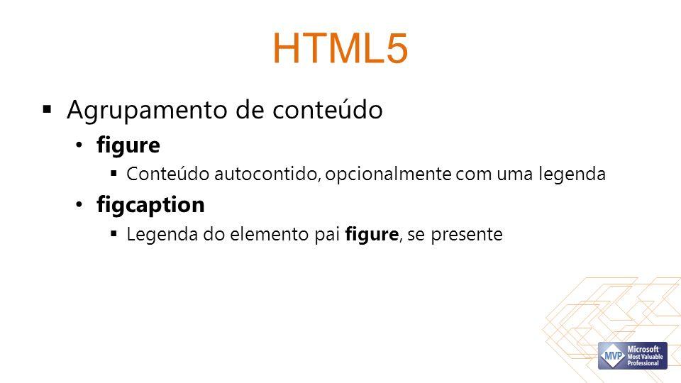 HTML5 Agrupamento de conteúdo figure figcaption