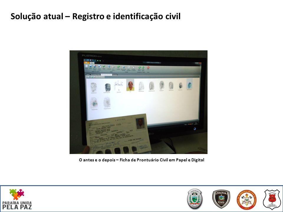 O antes e o depois – Ficha de Prontuário Civil em Papel e Digital