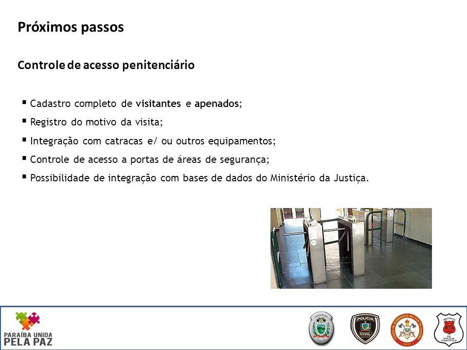 Próximos passos Controle de acesso penitenciário