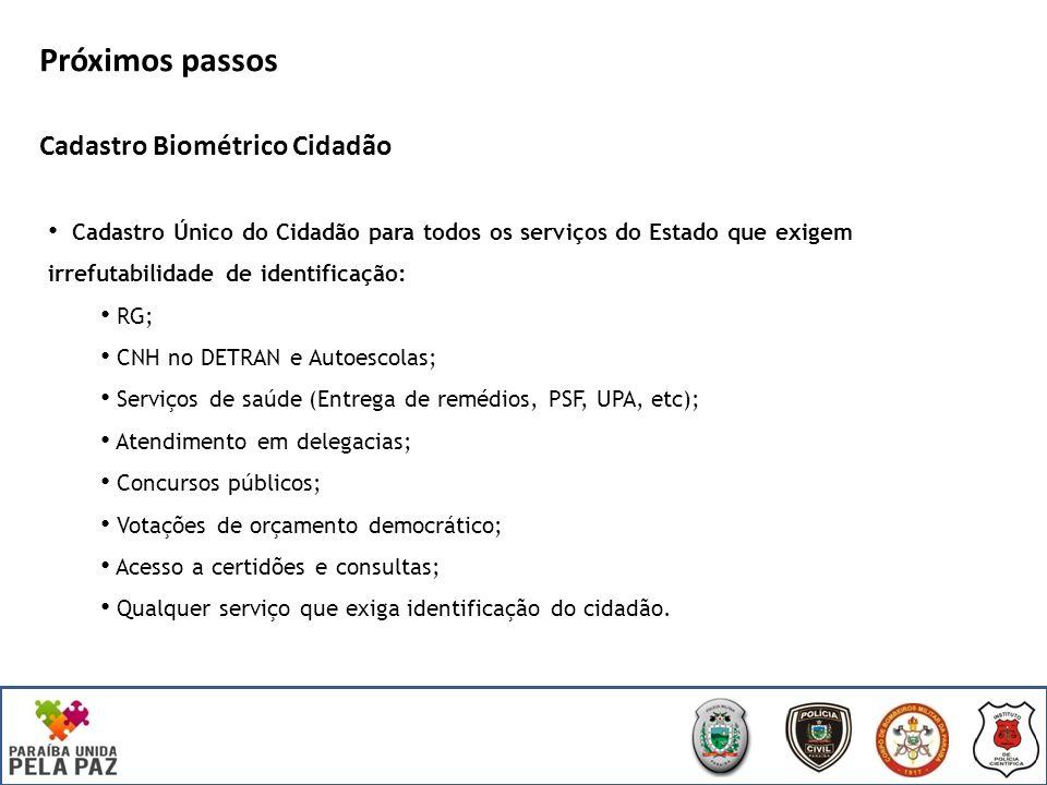 Próximos passos Cadastro Biométrico Cidadão