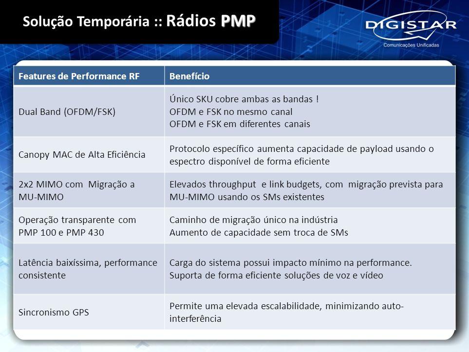 Solução Temporária :: Rádios PMP
