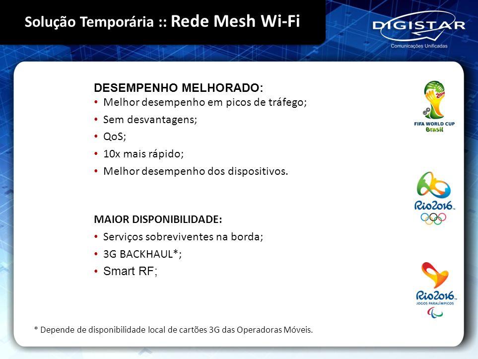 Solução Temporária :: Rede Mesh Wi-Fi