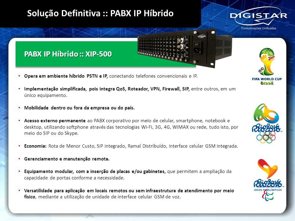 Solução Definitiva :: PABX IP Híbrido