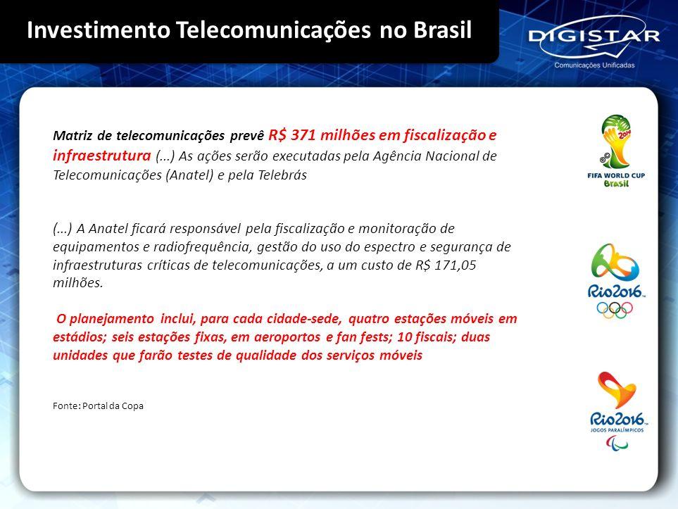Investimento Telecomunicações no Brasil