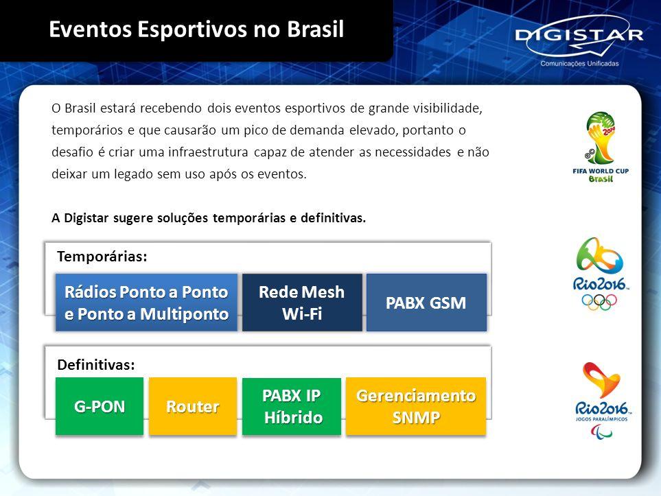 Eventos Esportivos no Brasil Rádios Ponto a Ponto e Ponto a Multiponto