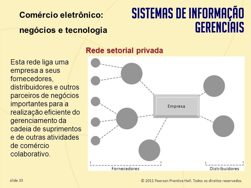 Comércio eletrônico: negócios e tecnologia Rede setorial privada